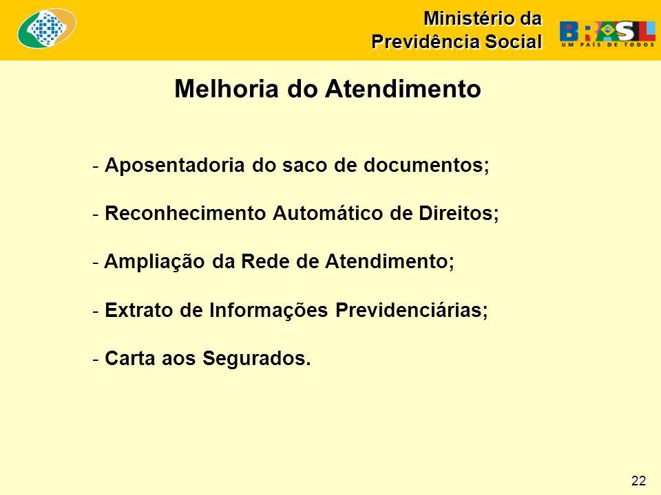 Ministério da Previdência Social - Aposentadoria do saco de documentos; - Reconhecimento Automático de Direitos; - Ampliação da Rede de Atendimento; -