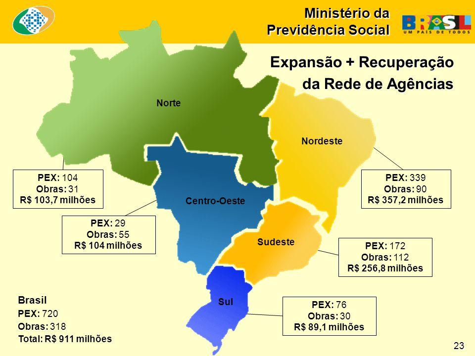 Ministério da Previdência Social Expansão + Recuperação da Rede de Agências PEX: 339 Obras: 90 R$ 357,2 milhões Brasil PEX: 720 Obras: 318 Total: R$ 9