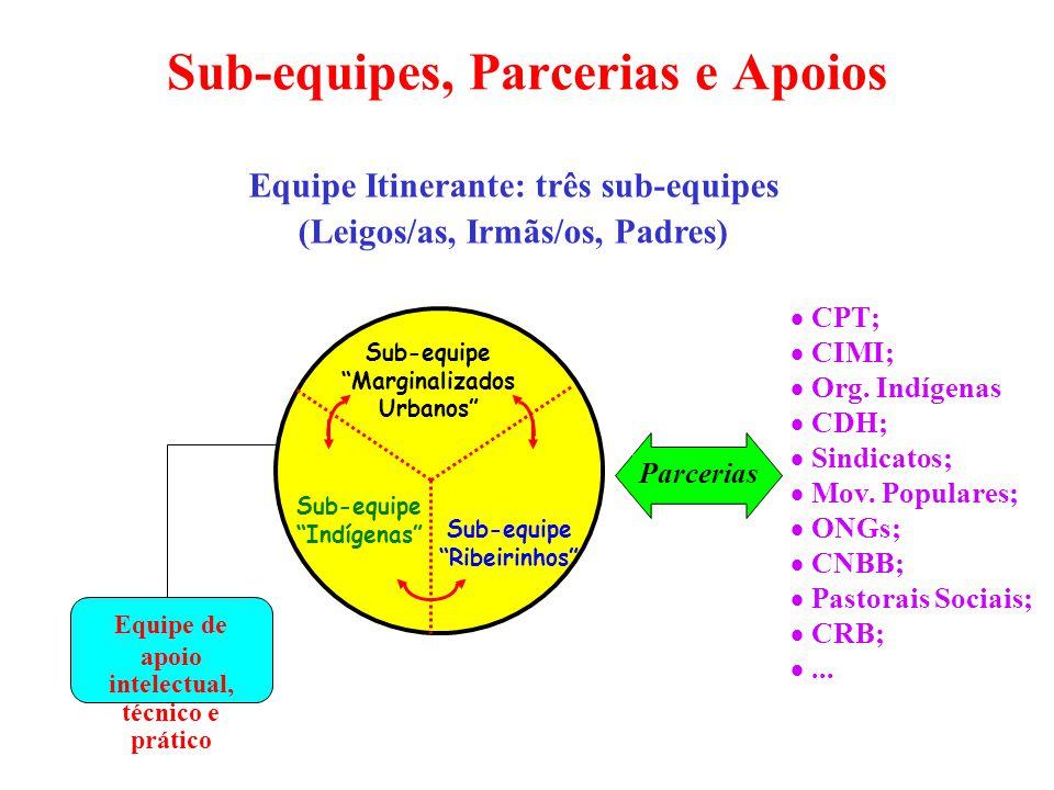 Sub-equipes, Parcerias e Apoios  CPT;  CIMI;  Org.