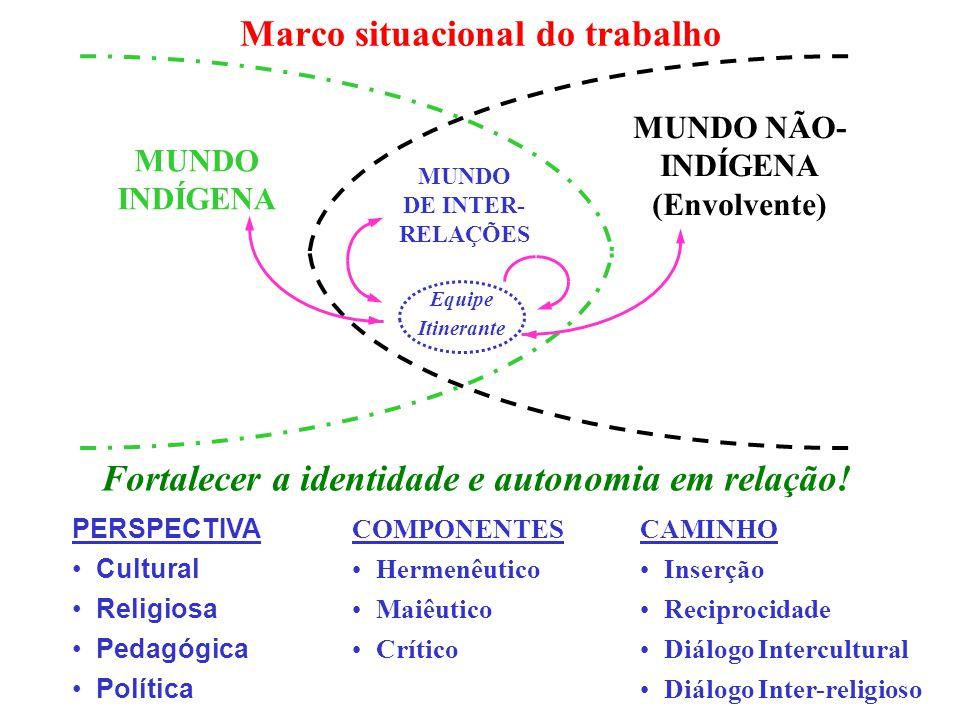 Marco situacional do trabalho MUNDO NÃO- INDÍGENA (Envolvente) MUNDO INDÍGENA MUNDO DE INTER- RELAÇÕES Equipe Itinerante PERSPECTIVA Cultural Religiosa Pedagógica Política CAMINHO Inserção Reciprocidade Diálogo Intercultural Diálogo Inter-religioso COMPONENTES Hermenêutico Maiêutico Crítico Fortalecer a identidade e autonomia em relação!