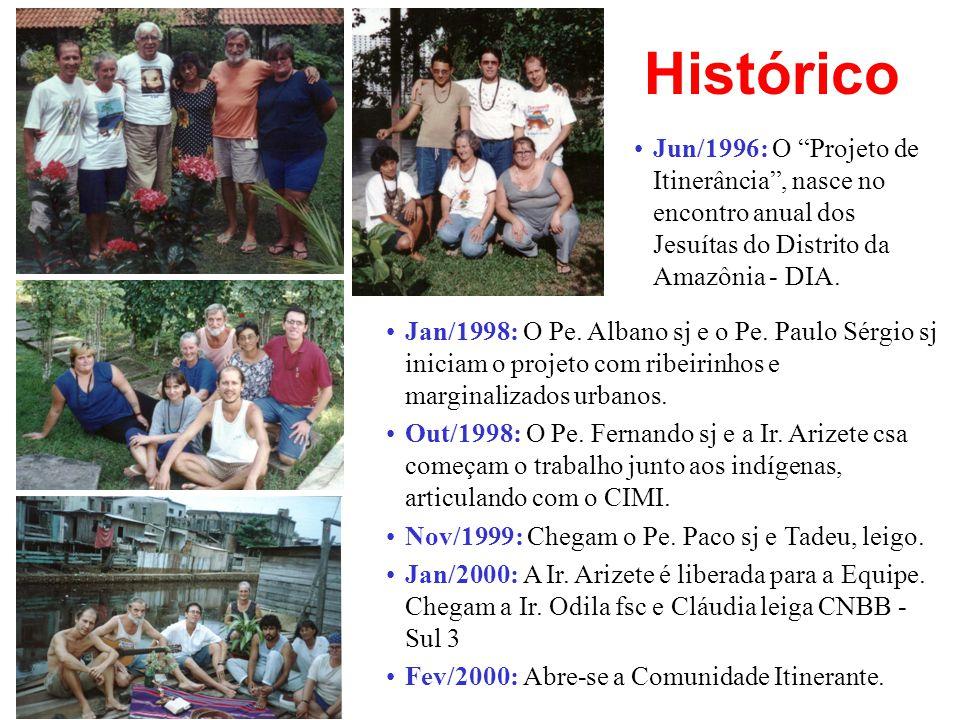 Histórico Jan/1998: O Pe. Albano sj e o Pe.