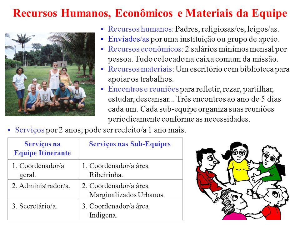 Recursos Humanos, Econômicos e Materiais da Equipe Serviços na Equipe Itinerante Serviços nas Sub-Equipes 1.