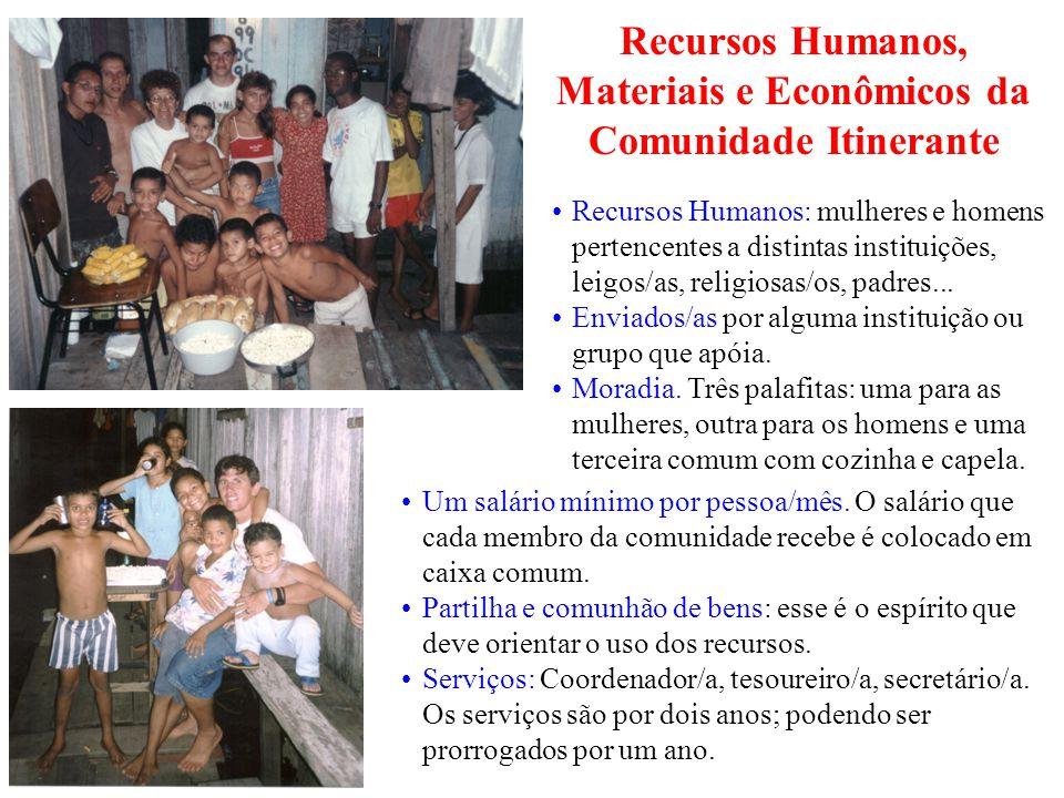 Recursos Humanos, Materiais e Econômicos da Comunidade Itinerante Recursos Humanos: mulheres e homens pertencentes a distintas instituições, leigos/as, religiosas/os, padres...