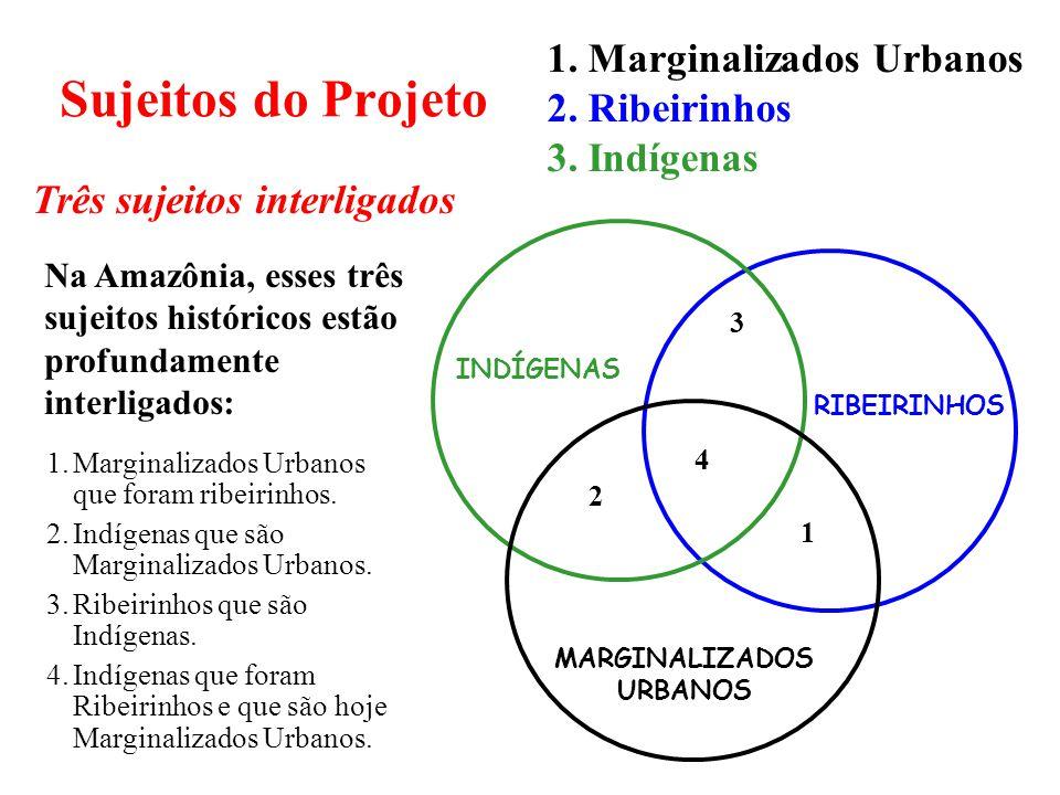 Sujeitos do Projeto 1. Marginalizados Urbanos 2. Ribeirinhos 3.