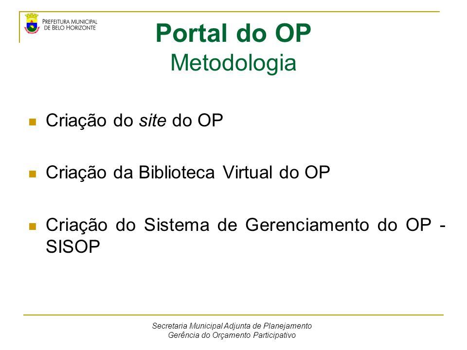 Portal do OP Metodologia Criação do site do OP Criação da Biblioteca Virtual do OP Criação do Sistema de Gerenciamento do OP - SISOP Secretaria Munici