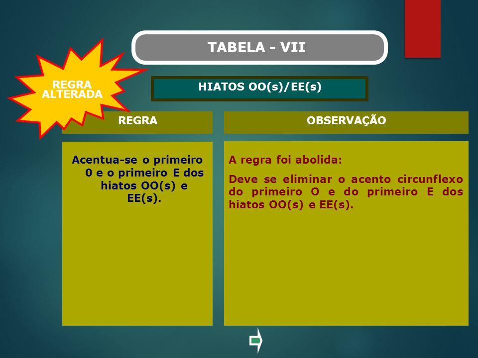 TABELA - VII REGRAOBSERVAÇÃO Acentua-se o primeiro 0 e o primeiro E dos hiatos OO(s) e EE(s). A regra foi abolida: Deve se eliminar o acento circunfle