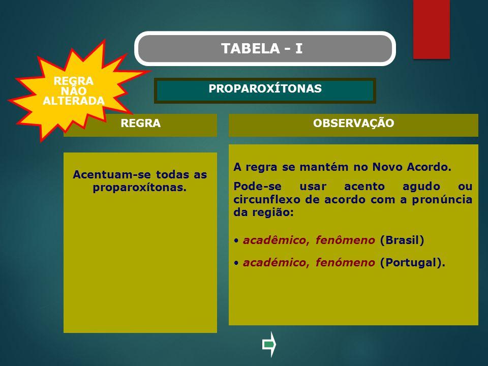TABELA - I PROPAROXÍTONAS REGRAOBSERVAÇÃO Acentuam-se todas as proparoxítonas. A regra se mantém no Novo Acordo. Pode-se usar acento agudo ou circunfl