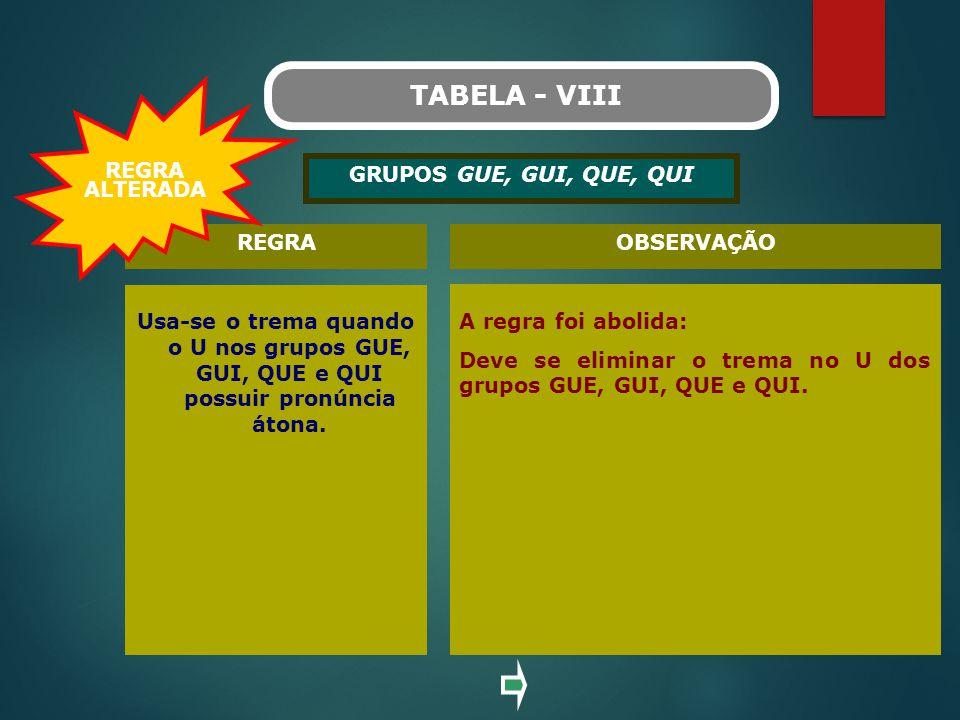 TABELA - VIII REGRAOBSERVAÇÃO Usa-se o trema quando o U nos grupos GUE, GUI, QUE e QUI possuir pronúncia átona. A regra foi abolida: Deve se eliminar