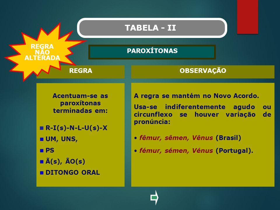 TABELA - II REGRAOBSERVAÇÃO Acentuam-se as paroxítonas terminadas em: R-I(s)-N-L-U(s)-X UM, UNS, PS Ã(s), ÃO(s) DITONGO ORAL A regra se mantém no Novo