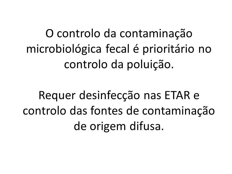 O controlo da contaminação microbiológica fecal é prioritário no controlo da poluição.