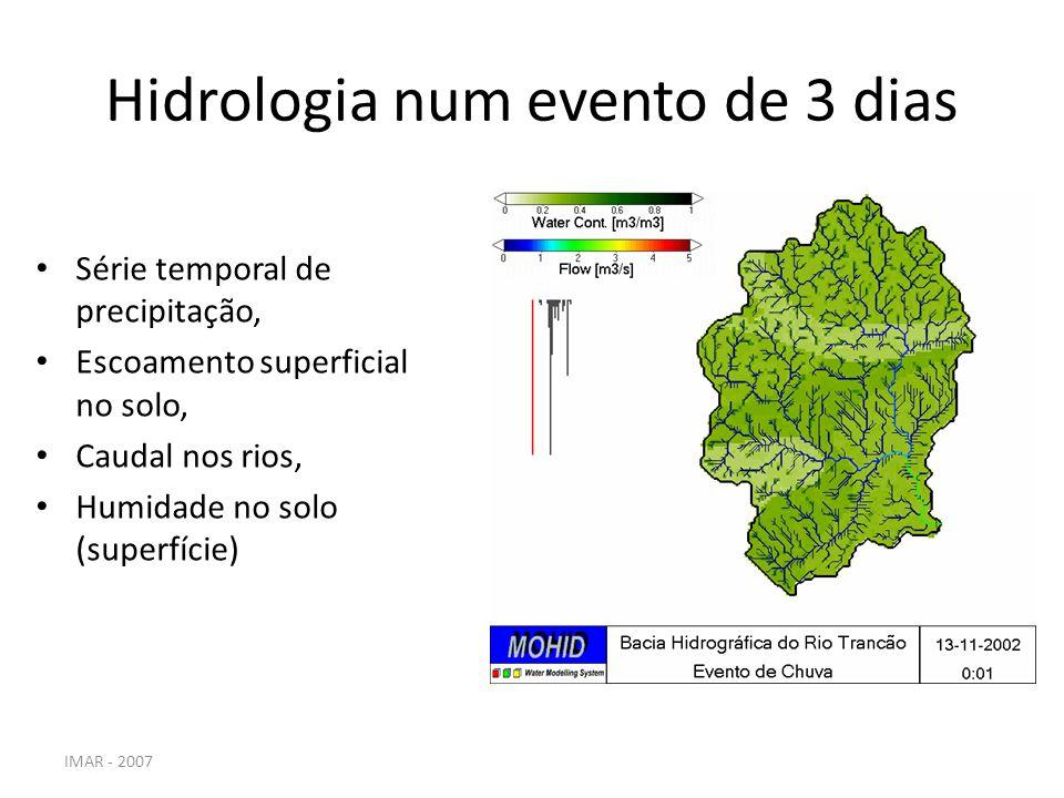 IMAR - 2007 Hidrologia num evento de 3 dias Série temporal de precipitação, Escoamento superficial no solo, Caudal nos rios, Humidade no solo (superfície)