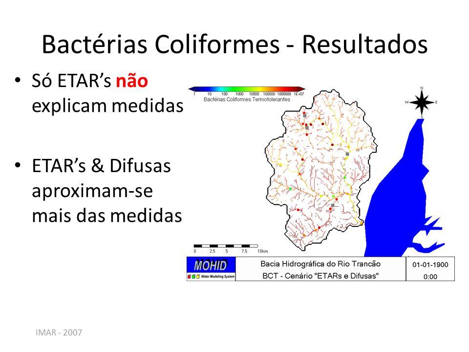 IMAR - 2007 Bactérias Coliformes - Resultados Só ETAR's não explicam medidas ETAR's & Difusas aproximam-se mais das medidas