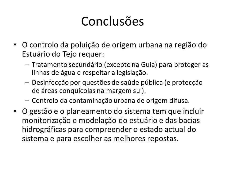Conclusões O controlo da poluição de origem urbana na região do Estuário do Tejo requer: – Tratamento secundário (excepto na Guia) para proteger as linhas de água e respeitar a legislação.