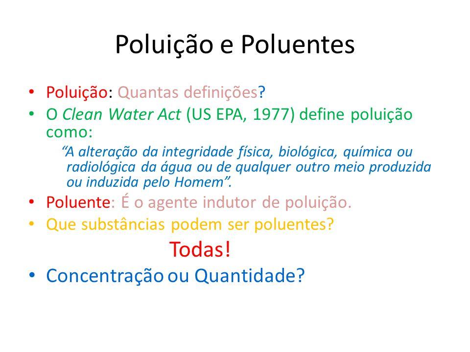 Poluição e Poluentes Poluição: Quantas definições.