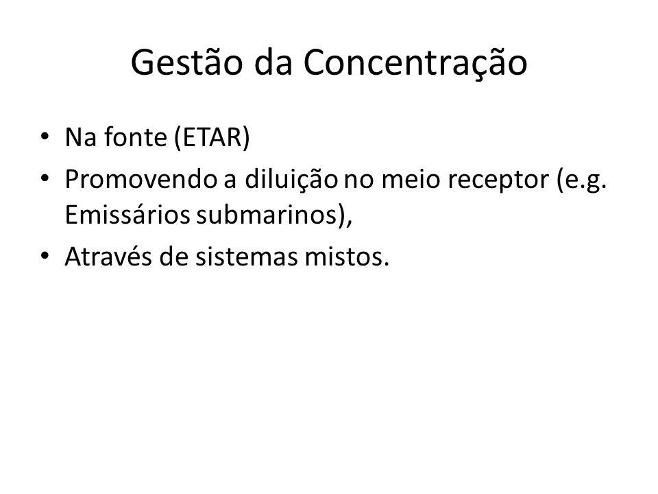 Gestão da Concentração Na fonte (ETAR) Promovendo a diluição no meio receptor (e.g.