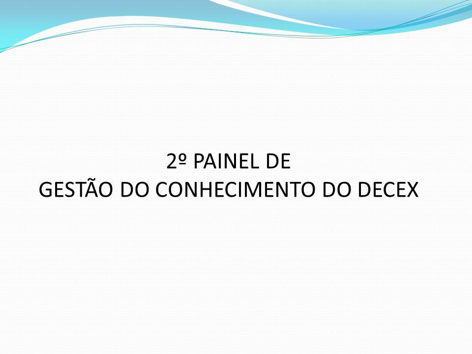 2º PAINEL DE GESTÃO DO CONHECIMENTO DO DECEX