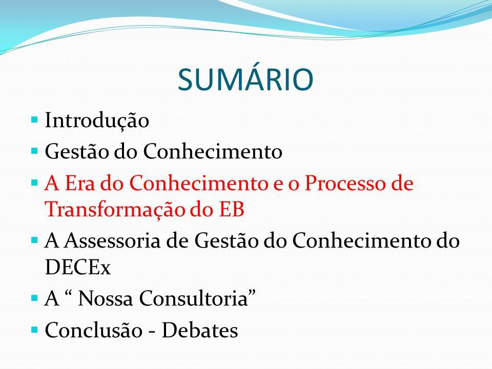 SUMÁRIO  Introdução  Gestão do Conhecimento  A Era do Conhecimento e o Processo de Transformação do EB  A Assessoria de Gestão do Conhecimento do