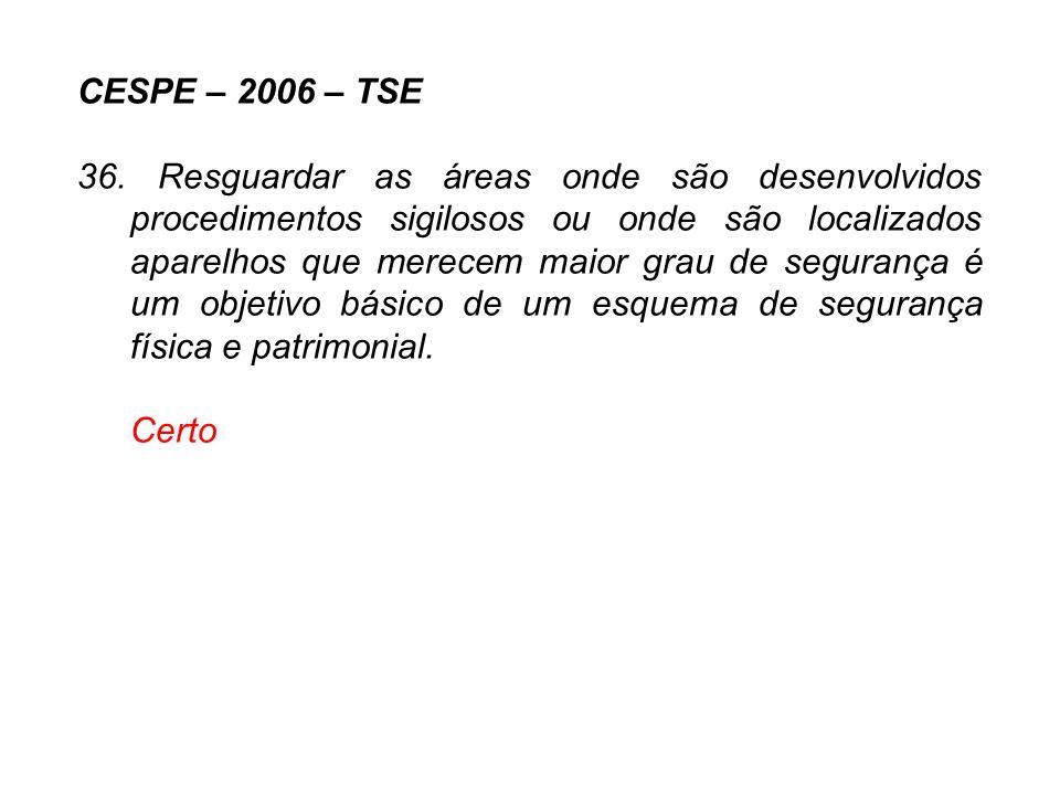 CESPE – 2006 – TSE 36. Resguardar as áreas onde são desenvolvidos procedimentos sigilosos ou onde são localizados aparelhos que merecem maior grau de