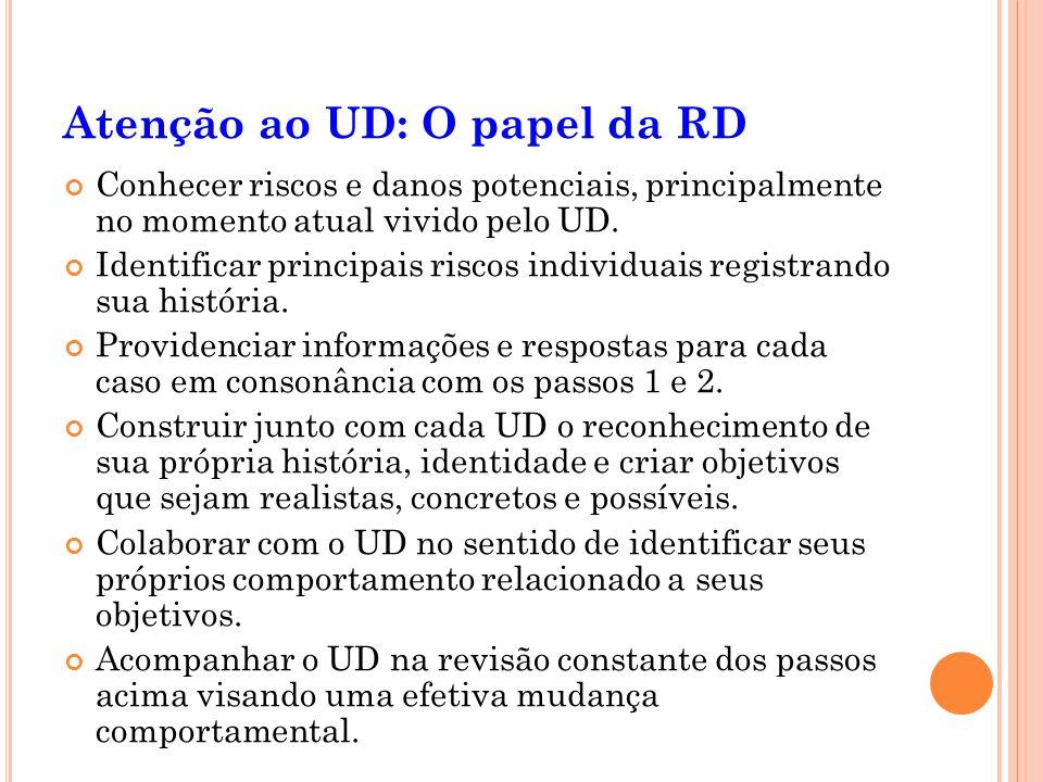 Atenção ao UD: O papel da RD Conhecer riscos e danos potenciais, principalmente no momento atual vivido pelo UD. Identificar principais riscos individ