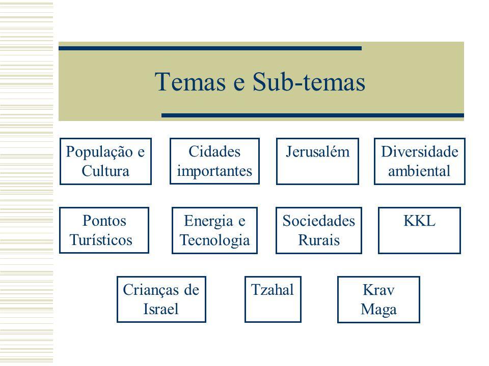 Temas e Sub-temas População e Cultura Cidades importantes JerusalémDiversidade ambiental Pontos Turísticos Energia e Tecnologia Sociedades Rurais KKL Crianças de Israel Tzahal Krav Maga