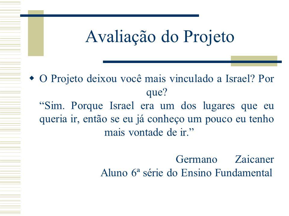 Avaliação do Projeto  O Projeto deixou você mais vinculado a Israel.