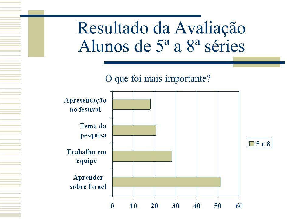 Resultado da Avaliação Alunos de 5ª a 8ª séries O que foi mais importante?