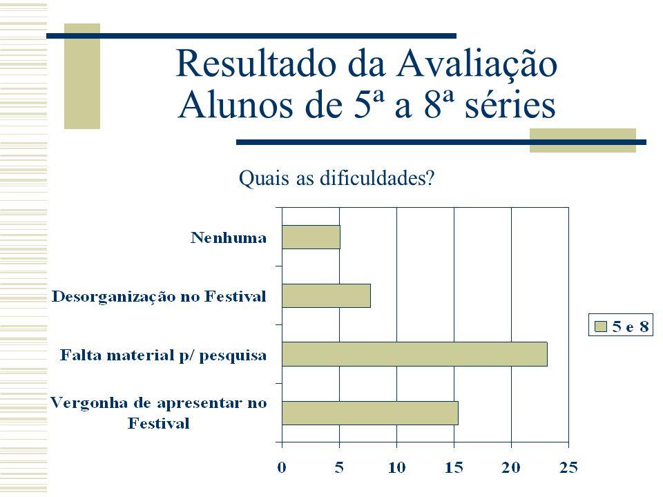 Resultado da Avaliação Alunos de 5ª a 8ª séries Quais as dificuldades?