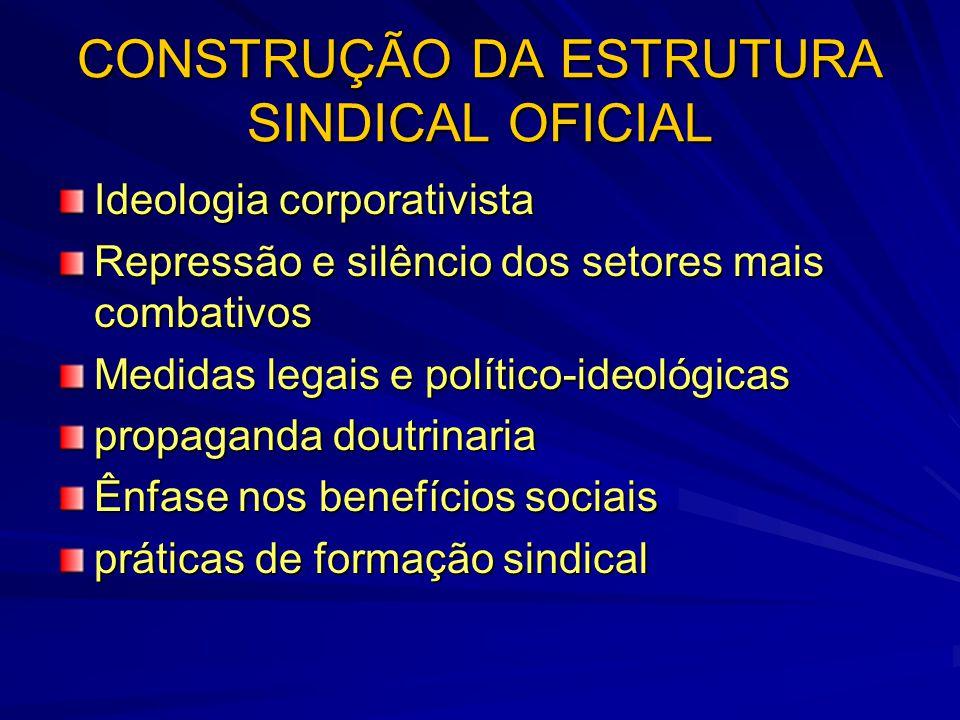 CONSTRUÇÃO DA ESTRUTURA SINDICAL OFICIAL Ideologia corporativista Repressão e silêncio dos setores mais combativos Medidas legais e político-ideológic