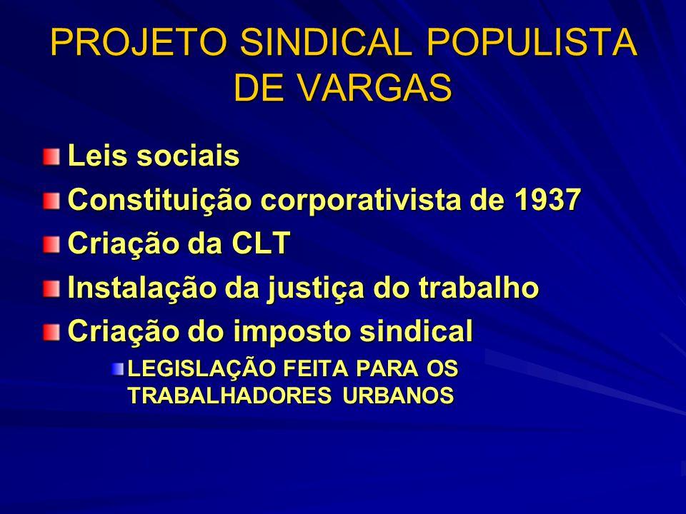 PROJETO SINDICAL POPULISTA DE VARGAS Leis sociais Constituição corporativista de 1937 Criação da CLT Instalação da justiça do trabalho Criação do impo
