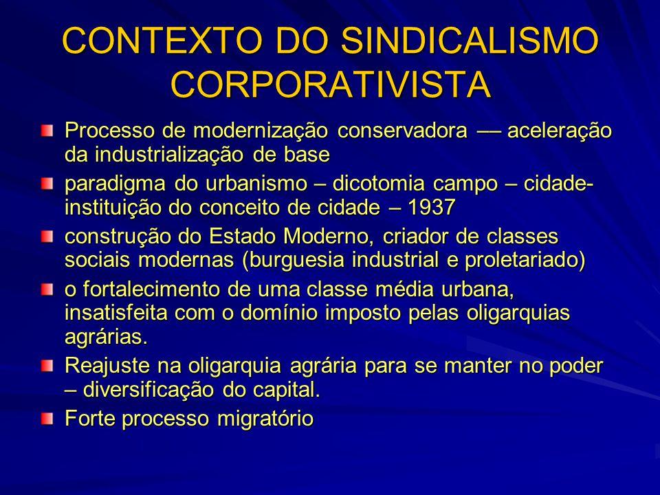 CONTEXTO DO SINDICALISMO CORPORATIVISTA Processo de modernização conservadora –– aceleração da industrialização de base paradigma do urbanismo – dicot