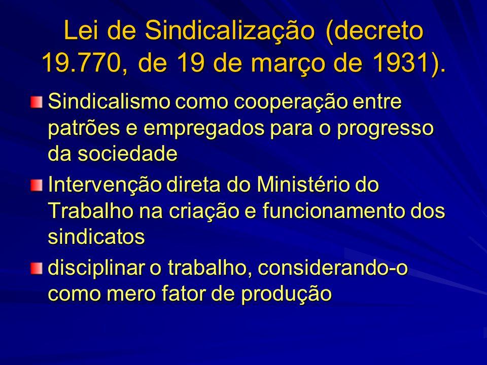 Lei de Sindicalização (decreto 19.770, de 19 de março de 1931). Sindicalismo como cooperação entre patrões e empregados para o progresso da sociedade