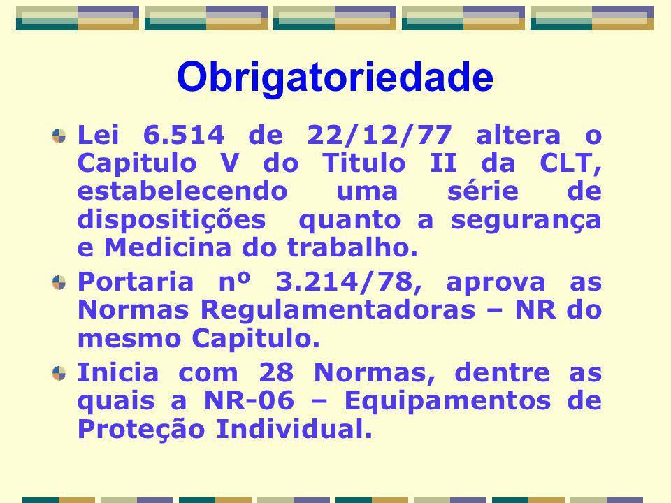 Obrigatoriedade Lei 6.514 de 22/12/77 altera o Capitulo V do Titulo II da CLT, estabelecendo uma série de dispositições quanto a segurança e Medicina