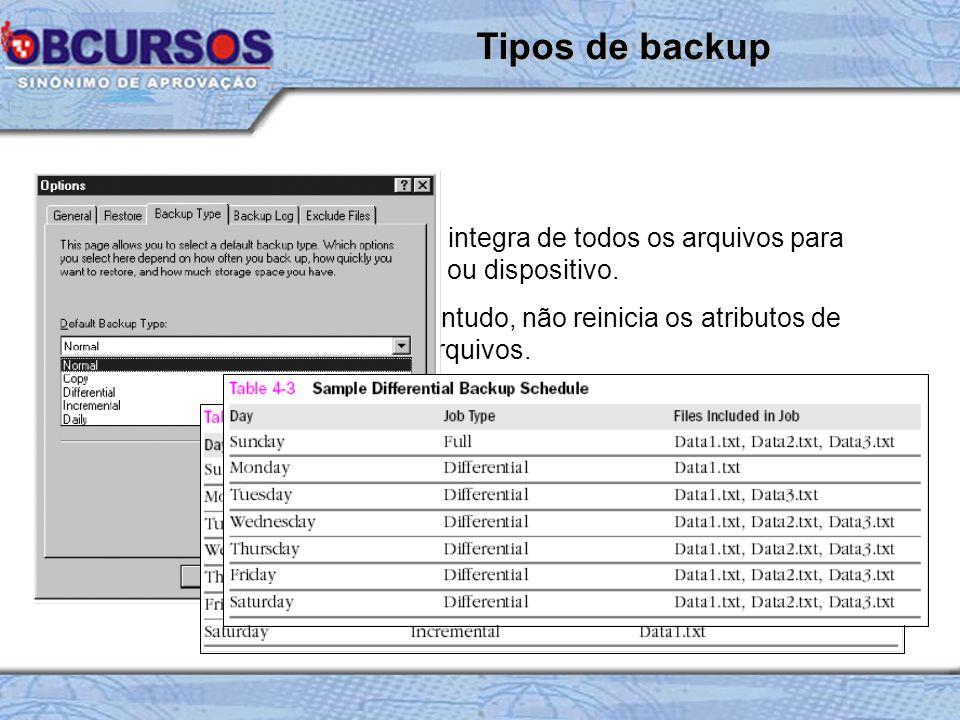 Normal archive – Copia na integra de todos os arquivos para um disco ou dispositivo.