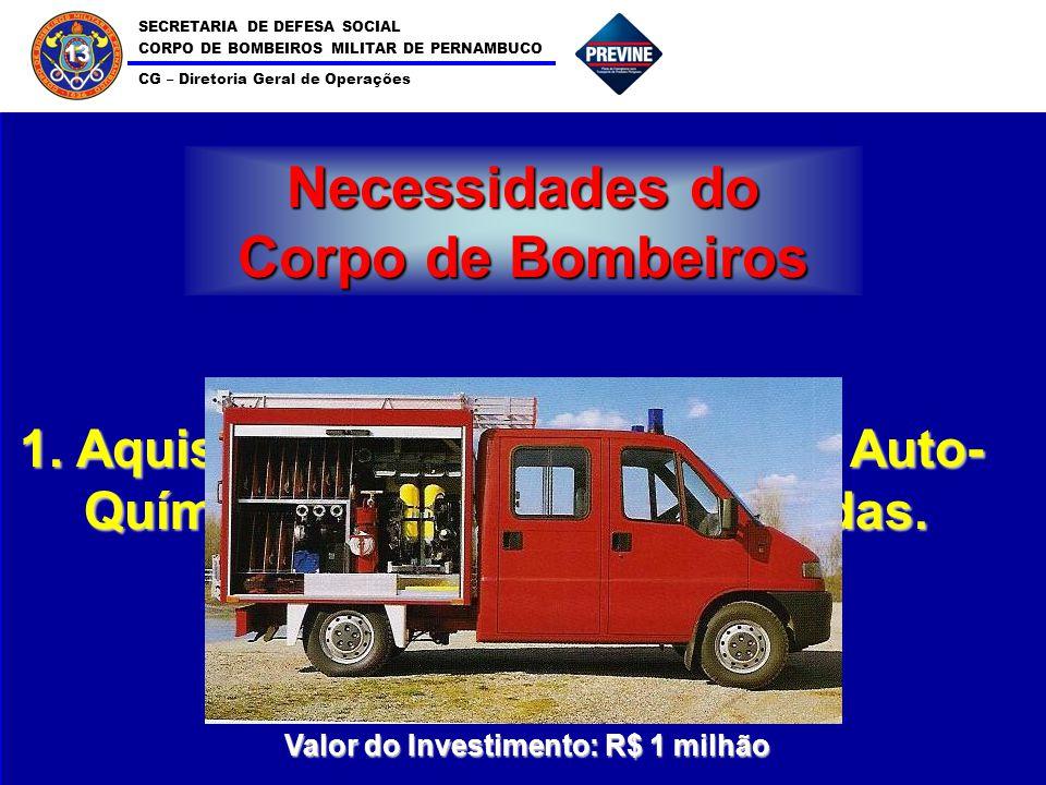SECRETARIA DE DEFESA SOCIAL CORPO DE BOMBEIROS MILITAR DE PERNAMBUCO CG – Diretoria Geral de Operações 13 Necessidades do Corpo de Bombeiros 1. Aquisi