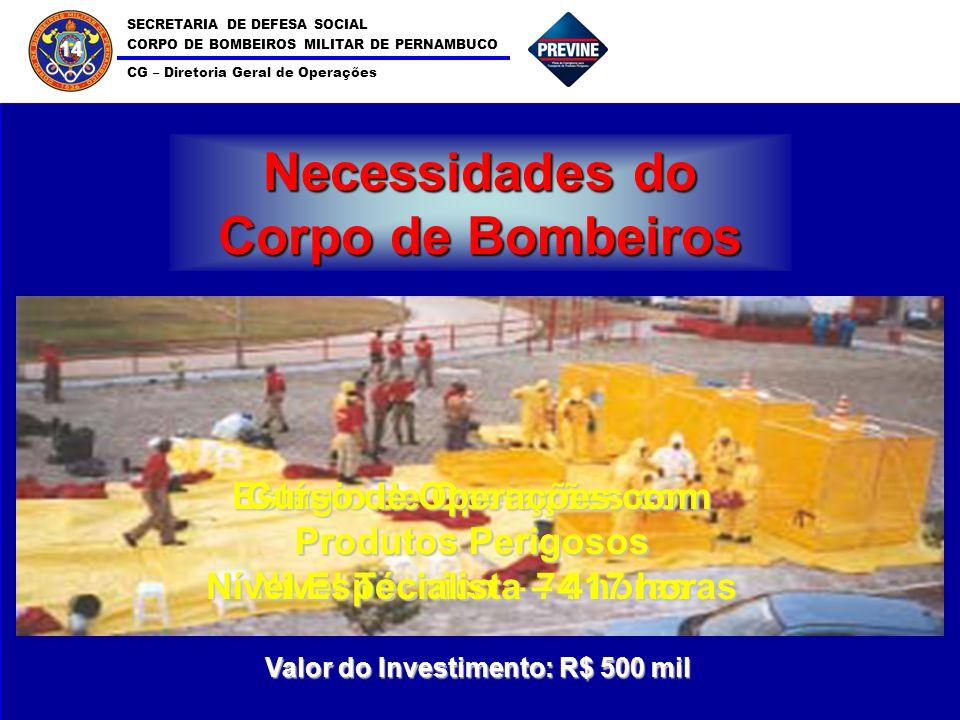 SECRETARIA DE DEFESA SOCIAL CORPO DE BOMBEIROS MILITAR DE PERNAMBUCO CG – Diretoria Geral de Operações 14 Necessidades do Corpo de Bombeiros 2. Treina