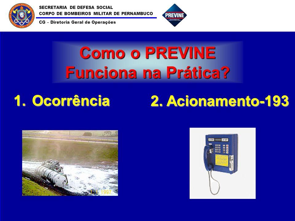 SECRETARIA DE DEFESA SOCIAL CORPO DE BOMBEIROS MILITAR DE PERNAMBUCO CG – Diretoria Geral de Operações 6 Como o PREVINE Funciona na Prática? 1.Ocorrên