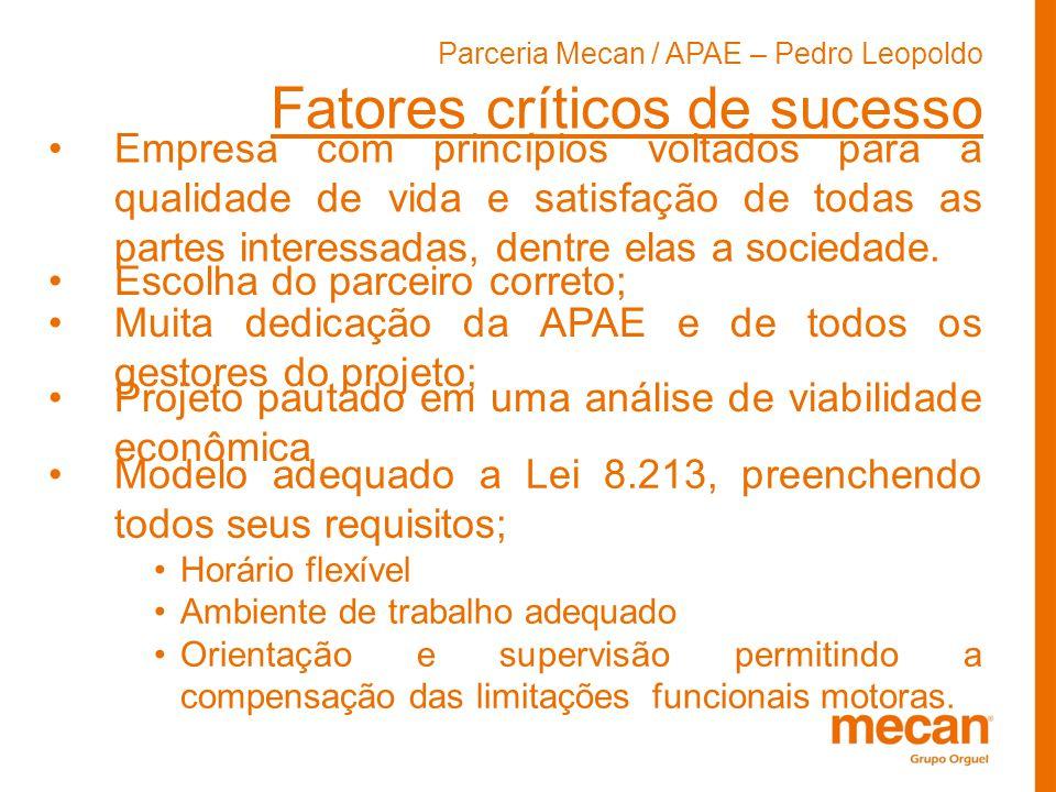 Parceria Mecan / APAE – Pedro Leopoldo Fatores críticos de sucesso Escolha do parceiro correto; Muita dedicação da APAE e de todos os gestores do proj