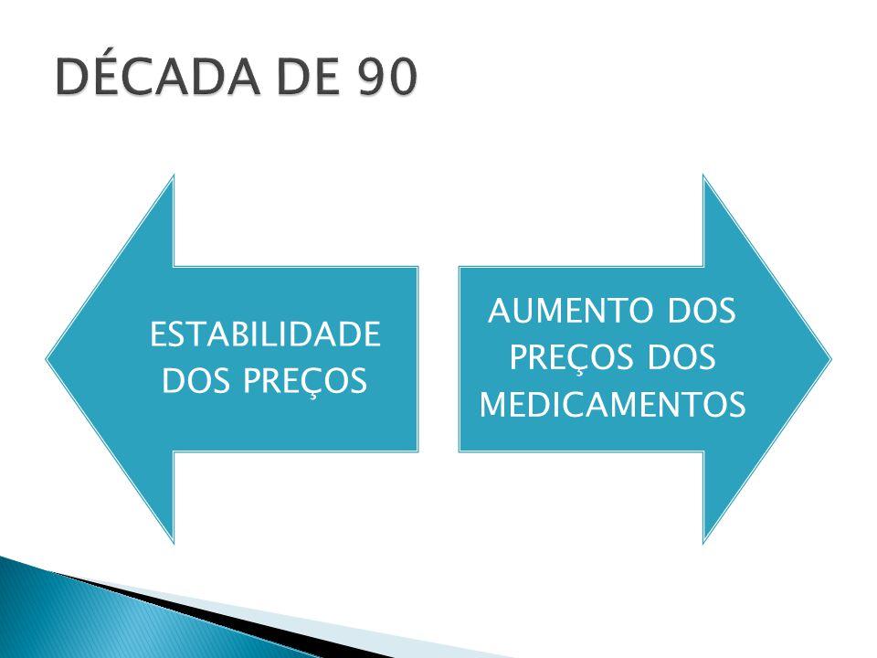 INTERVENÇÃO DO ESTADO NO MERCADO DE MEDICAMENTOS ABUSO DO MERCADO COM AUMENTO DE PREÇOS