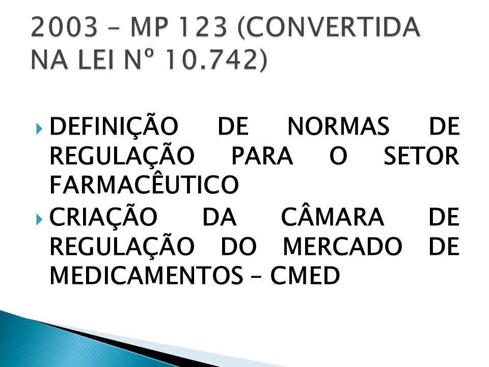  CRIAÇÃO DO CAP - COEFICIENTE DE ADEQUAÇÃO DE PREÇOS  CAP É UM DESCONTO MÍNIMO OBRIGATÓRIO A SER APLICADO SOBRE O PREÇO FÁBRICA, PARA ENTES DA ADMINISTRAÇÃO DIRETA OU INDIRETA FEDERAL, ESTADUAL OU MUNICIPAL, GERANDO O PREÇO MÁXIMODE VENDA AO GOVERNO