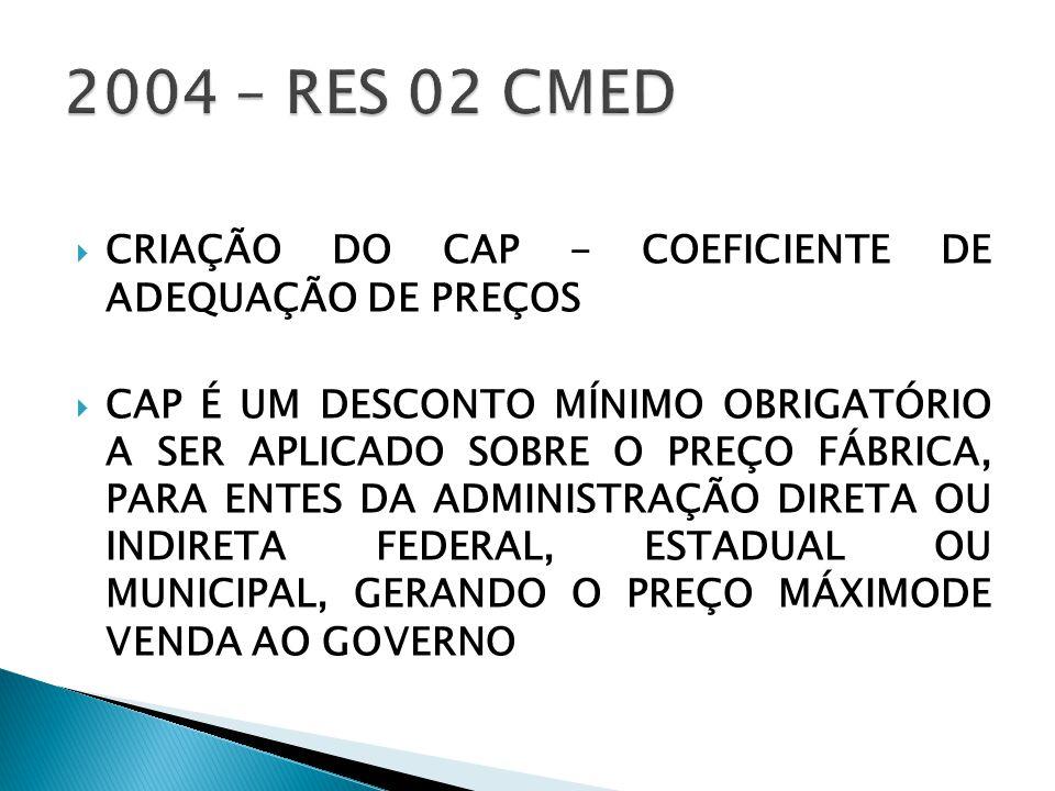  ESTUDOS DE MERCADO REALIZADO PELA ANVISA PROVOCOU A REALIZAÇÃO EM 12/05 DE SEMINÁRIO QUE LEVOU A EDIÇÃO DA RDC Nº185/06  RDC Nº 185 – RELATÓRIO DE INFORMAÇÕES ECONÔMICAS NO ATO DO REGISTRO OU DE REVALIDAÇÃO DE GRUPOS DE PRODUTOS PARA SAÚDE