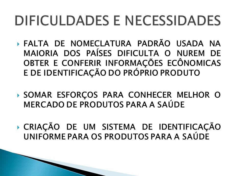  INSTITUIR O CAP PARA OS PLANOS DE SAÚDE DE AUTOGESTÃO