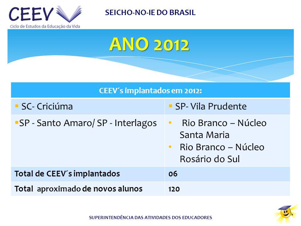 ANO 2012 SEICHO-NO-IE DO BRASIL SUPERINTENDÊNCIA DAS ATIVIDADES DOS EDUCADORES CEEV´s implantados em 2012:  SC- Criciúma  SP- Vila Prudente  SP - S