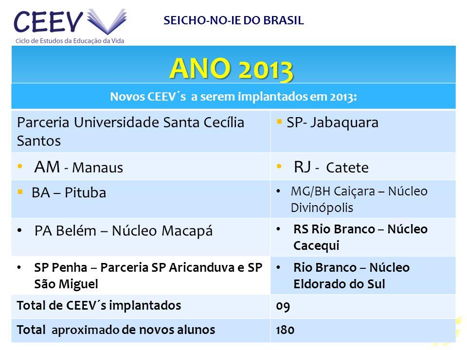 ANO 2013 SEICHO-NO-IE DO BRASIL SUPERINTENDÊNCIA DAS ATIVIDADES DOS EDUCADORES Novos CEEV´s a serem implantados em 2013: Parceria Universidade Santa C