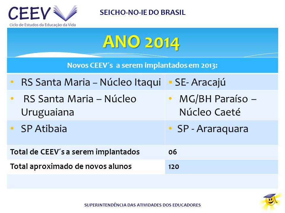 ANO 2014 SEICHO-NO-IE DO BRASIL SUPERINTENDÊNCIA DAS ATIVIDADES DOS EDUCADORES Novos CEEV´s a serem implantados em 2013: RS Santa Maria – Núcleo Itaqu