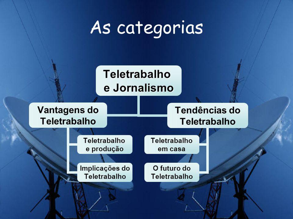 Categorias Iniciais Teletrabalho e produção O teletrabalho aumenta a qualidade e a produtividade do trabalho jornalístico.