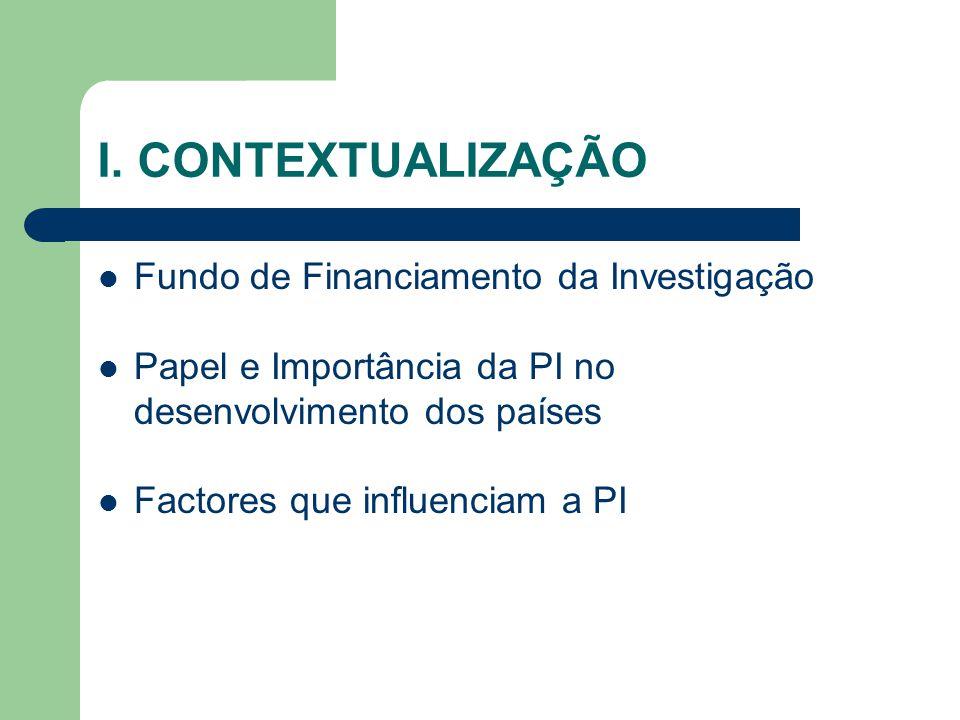 I. CONTEXTUALIZAÇÃO Fundo de Financiamento da Investigação Papel e Importância da PI no desenvolvimento dos países Factores que influenciam a PI