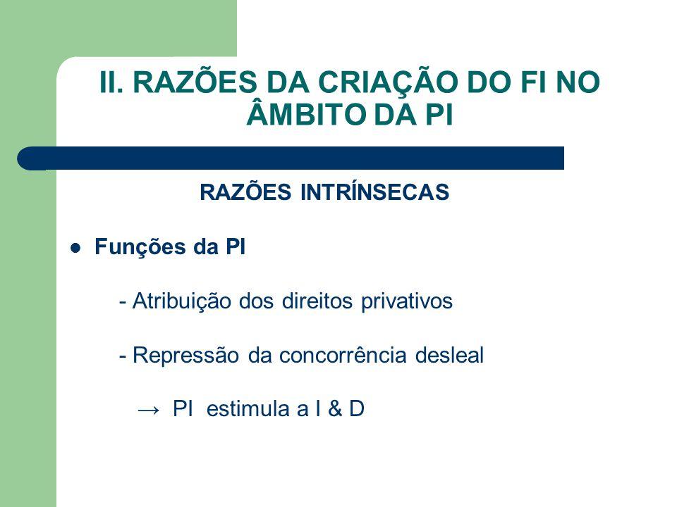II. RAZÕES DA CRIAÇÃO DO FI NO ÂMBITO DA PI RAZÕES INTRÍNSECAS Funções da PI - Atribuição dos direitos privativos - Repressão da concorrência desleal