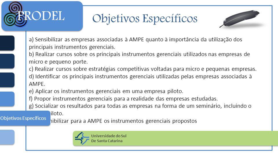 Objetivos Específicos a) Sensibilizar as empresas associadas à AMPE quanto à importância da utilização dos principais instrumentos gerenciais. b) Real