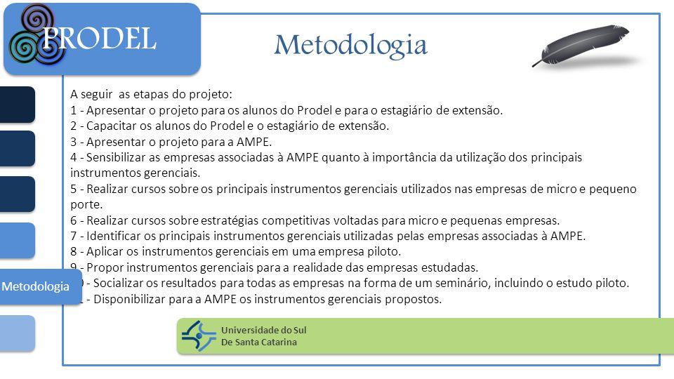 Metodologia A seguir as etapas do projeto: 1 - Apresentar o projeto para os alunos do Prodel e para o estagiário de extensão. 2 - Capacitar os alunos