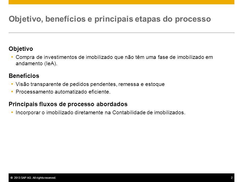 ©2013 SAP AG. All rights reserved.2 Objetivo, benefícios e principais etapas do processo Objetivo  Compra de investimentos de imobilizado que não têm